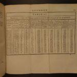 1775 1ed North Pole Voyage Arctic Exploration Illustrated John Phipps Polar Maps