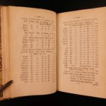 1787 Collection of Original Royal Letters King Charles James Bohemia Portraits
