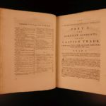 1754 Jonas Hanway Account of British Trade Caspian Sea MAPS Persia Turks Sultans
