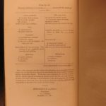 1861 US Army Regulations Military Civil War Union Soldier Weapons Non-Revised ed