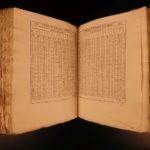 1644 Andrea ARGOLI Astronomy Astrology Primi Mobilis Zodiac Celestial Tables