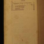 1864 NAVY Kedge Anchor Sailor's Manual Navigation Illustrated SHIPS Civil War ed