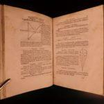 1556 1ed Peckham Perspective OPTICS Astronomy Illustrated Camera Obscura Physics
