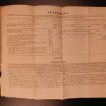 1823 1ed Washington DC Digest of Laws American Politics Tobacco Liquor SLAVES