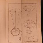 1793 Mathematics Mechanics Geometry Physics Gravity Illustrated William Emerson