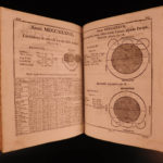 1725 Astronomy Manfredi Ephemerides Motuum Illustrated Comets Eclipses MAPS