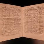 1688 1ed Scanavacca Clocks Sundials Italian Navigation Solar Astronomy Padova