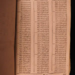 1706 Adrian Vlacq Sinuum & Logarithms Dutch Mathematics Trigonometry Tables RARE