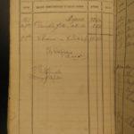 1866 Italian War for Independence Military Handbook & Journal Austria Perone