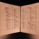 1786 Pharmacopoeia Wirtembergica Medicine Drugs Cannabis Surgery Wittenberg