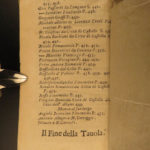1686 ART of ROME Filippo Titi Churches Painting Michelangelo Raphael Titian
