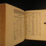 1676 John Marsham Chronology of Ancient EGYPT GREEK Hebrew Jews Bible Egyptians