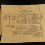 1681 1ed Italian ART Architecture Painting Florence Medici Gaddi Cambio Pisano