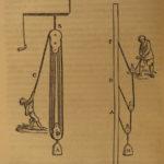 1714 Rene Descartes Principia Philosophy & Science Physics Geometry Optics 3in1