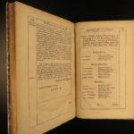 1680 1ed LAW English Parliament Records Francis Drake Sir Walter Raleigh British