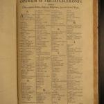 1681 HUGE FOLIO of CICERO Politics Philosophy ROME Latin Letters Dunmore London