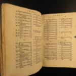 1588 1st ed Saint Bonaventure Exposition of Psalms Bible Commentary Vatican RARE