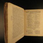 1677 Hugo of Saint-Cher Holy Bible Concordance Latin Vulgate Bibliorum Sacra