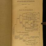 1812 1st US ed Edward Coke Institutes of Laws of England Littleton Commentary 3v