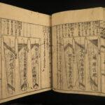 1721 Japanese Samurai Sword Katana Arami Meizukushi Illustrated New Blades RARE