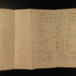 1756 PHYSICS Experiments Dutch Musschenbroek Isaac NEWTON Science MAP California