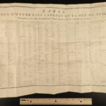 1780 Captain Cook NEW ZEALAND Tonga WAR Boats Australia Pacific Voyages MAP